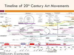75 best art history timeline images in 2018 art history timeline