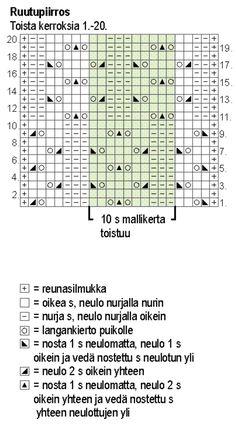 Rullakauluksinen pitsineule Novita Nalle | Novita knits