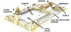 002-mezquita-partes.jpg (530×247)