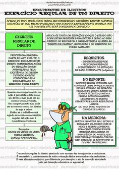 ENTENDEU DIREITO OU QUER QUE DESENHE ???: EXCLUDENTES DE ILICITUDE - Exercício regular de um direito