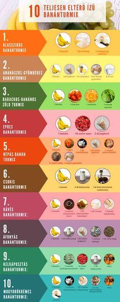 A banán az egyik legkedveltebb és leggyakoribb turmixalapanyag. Krémessé és lággyá teszi a gyümölcsös és zöldséges italokat is, sőt a banán a titkos... Tovább olvasom Healthy Juices, Healthy Soup, Healthy Drinks, Healthy Snacks, Quit Drinking Alcohol, Drinking Tea, Healthy Eating Recipes, Healthy Tips, Smoothie Recipes