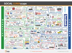 "Nice compilation of ""social"" companies."