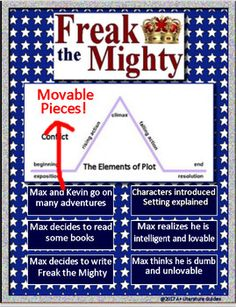 freak the mighty plot line