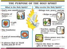The Purpose of the Holy Spirit. - when leading someone to Christ, also give them the opportunity to receive the Holy Spirit Bible Study Notebook, Bible Study Tools, Bible Teachings, Bible Scriptures, Acts Bible, Bible Quotes, Receiving The Holy Spirit, Revelation Bible, Bible Topics