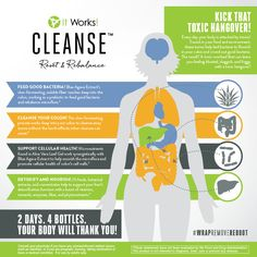 4 bottles, 2 day cleanse. Your body will thank you!!!