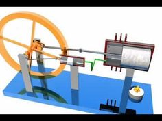 Gamma Stirling Engine Animation & How it Works Stirling Engine, Engineering Projects, Combustion Engine, Energy Projects, Steam Engine, Mechanical Engineering, School Projects, Science And Technology, Cool Things To Make