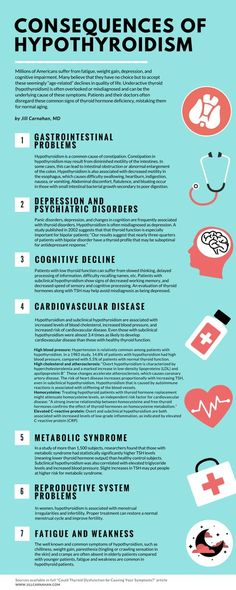 Hypothyroidism Diet - Could Thyroid Dysfunction be Causing Your Symptoms?Hypothyroidism is often overlooked or misdiagnosed and can be the underlying cause of these symptoms. Thyrotropin levels and risk of fatal coronary heart disease: the HUNT study. L Tyrosine, Underactive Thyroid, Hypothyroidism Symptoms, Symptoms Of Thyroid Problems, Parathyroid Symptoms, Thyroid Cancer Symptoms, Thyroid Imbalance, Health And Fitness, Natural Remedies