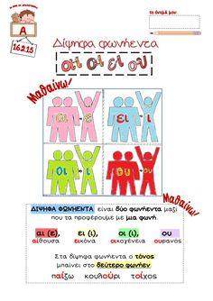ΔΙΨΗΦΑ ΦΩΝΗΕΝΤΑ είναι δύο φωνήεντα μαζί που τα προφέρουμε με μια φωνή. αι (ε), ει (ι), οι (ι), ου αίθουσα εικόνα οικογένει...
