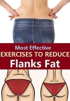 8 Simple Exercises to Reduce Flanks Fat – 365 Aims