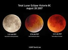 Image result for eclipse of the moon