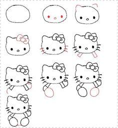 Como dibujar a Kitty, de ASFANA