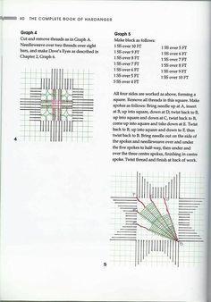 Hardanger-Tutorial, gefunden auf fb, Hersteller/Fotograf mir nicht bekannt