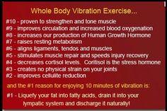 Benefits of Whole Body Vibration Exercise !!!