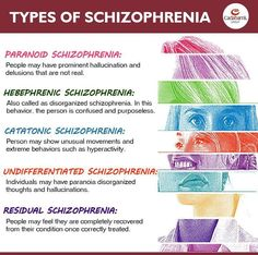 mental health disorders, Identify symptoms and signs of Teens Mental disease and ways we can do to cope Psychology Notes, Abnormal Psychology, Psychology Disorders, Mental Health Disorders, Psychology Facts, Types Of Schizophrenia, Schizophrenia Quotes, Paranoid Schizophrenia Symptoms, Writing Tips