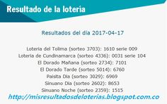 Resultado de la Lotería: Resultados de las loterías de Colombia   Resultado...
