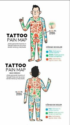 be9e4c90b4 Tattoo Pain Chart except the ankle does hurt it is not a little pain ...