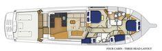 Riviera 63 Open Flybridge Series II - Shaft Drive   4 Cabin Layout