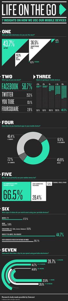 30 infographies et visualisations de données à connaître - graphisme