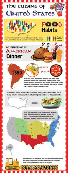 Food map of the united states united states food and funny things regional cuisine of united states sciox Image collections