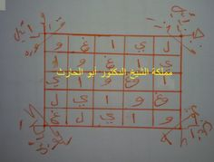 قل وداعا للسحر المشروب باذن الله Islamic Pictures, Islamic Art, Allah, Magic, Books, Calligraphy, Face, Livros, Livres