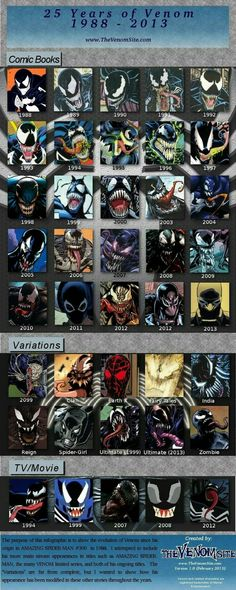25 Years of Venom Infograpic. Venom has a special place in my heart! Comic Movies, Comic Book Characters, Marvel Characters, Comic Character, Comic Books Art, Comic Art, Man Character, Marvel Venom, Marvel Villains