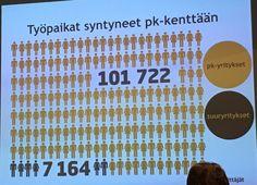 2015 uudet työpaikat 101722 pk-yrityksiin ja 7164 suuryrityksiin.