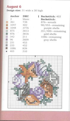 Wreaths of the Year Cross Stitch August
