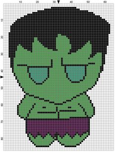 The Hulk (Weenie) Cross Stitch Pattern - Professional Pattern Designer and Artist Collaboration