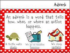 Parts of Speech Flipbook With Adverbs Speech Language Pathology, Speech And Language, Language Arts, 2nd Grade Writing, Second Grade, Writing Ideas, Writing Activities, Teaching Tools, Teaching Ideas