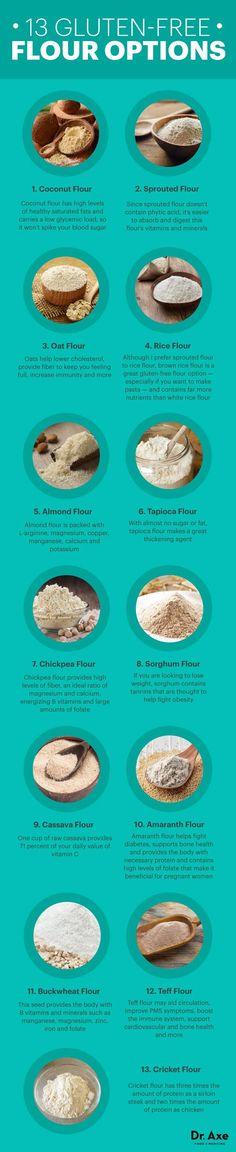 The Best Gluten-Free Flours - Dr. Axe