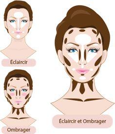 Avec le contouring, on peut redessiner le contour de son visage et sculpter ses traits en jouant avec les ombres et la lumière. Des techniques à connaître.