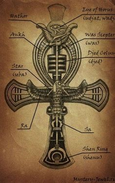 """The ankh is the Egyptian hieroglyph representing the NH ˁ word, which means """"life."""" It is an attribute of the Egyptian gods that can keep the loop, or wear one in each hand, arms crossed over the chest. This symbol was called crux ansata Latin (""""ankh"""") Egyptian Mythology, Egyptian Symbols, Ancient Egyptian Art, Ancient Symbols, Egyptian Cross, Mayan Symbols, Viking Symbols, Viking Runes, Greek Mythology"""