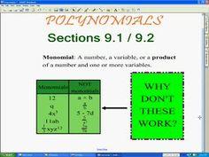 Algebra Topic videos