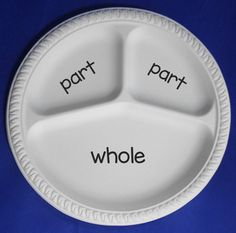 Make your own part-part-whole tray with paper plate and a marker!