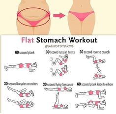 Cuerpo https://www.musclesaurus.com/flat-stomach-exercises/