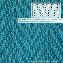узор елочка из лицевых и изнаночных петель спицами со схемами: 26 тыс изображений найдено в Яндекс.Картинках