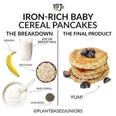 Making sure plant-based babes get enough iron through baby-led weaning requires some creativity. Check out this recipe for iron-rich baby cereal pancakes. Baby Led Weaning First Foods, Weaning Foods, Baby First Foods, Weaning Toddler, Healthy Baby Food, Healthy Toddler Meals, Kids Meals, Baby Meals, Baby Puree