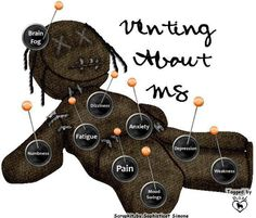 Multiple sclerosis...venting