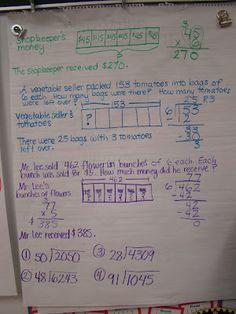 Teaching Blog Addict: problem solving anchor charts