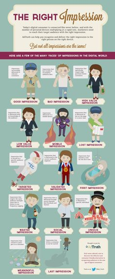 The right impression infographic