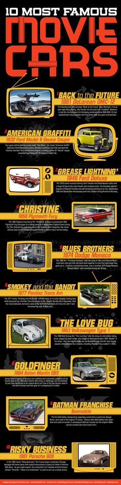 Infographic: Top 10 most famous movie cars - Anything Motor - www.teamkianh.com/10-most-famous-movie-cars.htm