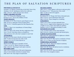 ~The Plan of Salvation Scriptures~
