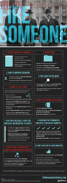 The Proper Way to Fire an Employee [INFOGRAPHIC] - http://dashburst.com/infographic/firing-etiquette/