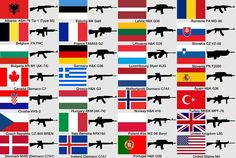 NATO Countries Designated Rifle Poster