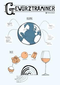 All about Gewurtztraminer wine taste and regions #wine #wineeducation #winetasting
