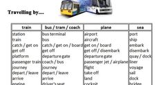 vocabulary for transport and travel - Αναζήτηση Google