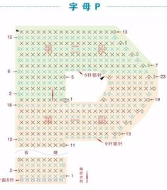 Häkelfieber: ABC zum Spielen: Buchstabe P Crochet Letters Pattern, Crochet Alphabet, Letter Patterns, Crochet Patterns, Crochet Diagram, Crochet Motif, Knit Crochet, Crochet Books, Love Crochet