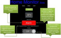 Home Alarm System Project using a Raspberry Pi, It's on the to do list.