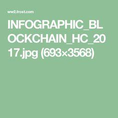INFOGRAPHIC_BLOCKCHAIN_HC_2017.jpg (693×3568)
