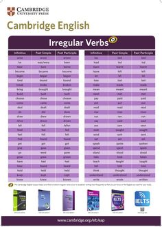 Cambridge English - Irregular Verbs  The Cambridge English Corpus helps us to find out which irregular verbs occur in academic writing most frequently so that you can focus on the English you need for your study.